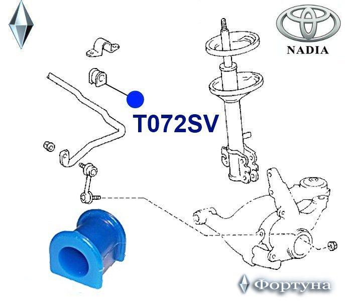 Toyota nadia каталог запчастей